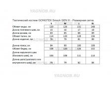 Размерные сетки и особенности кроя GONGTEX.